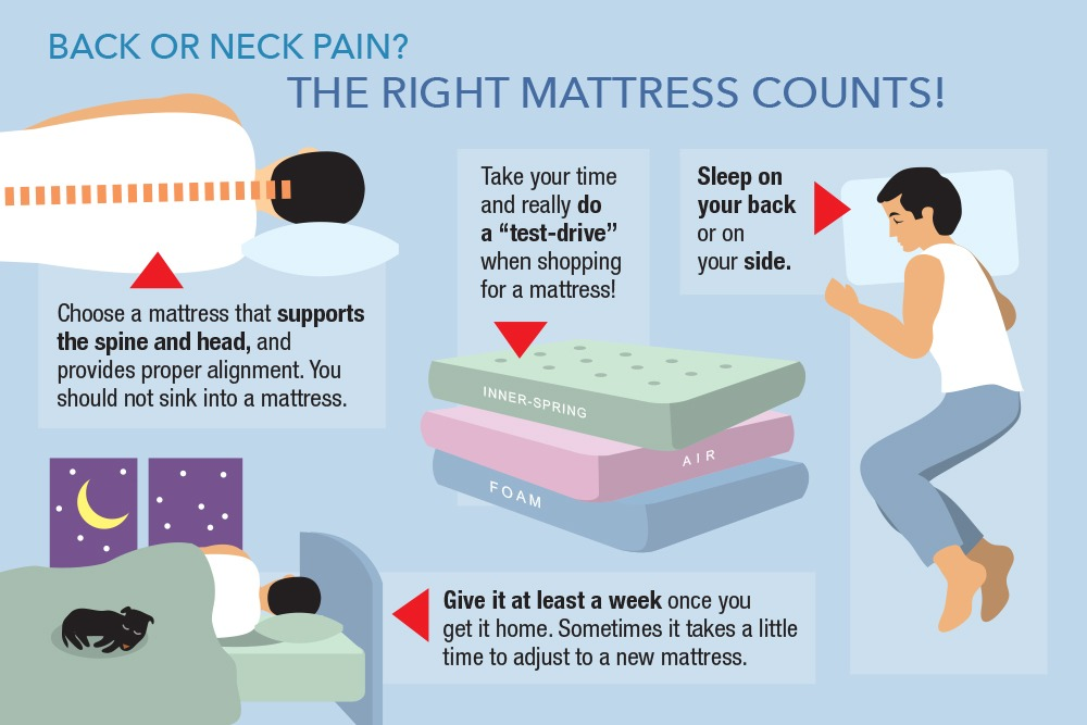 9 Tips to Choose a Best Mattress for Heavy People